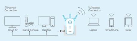 TP LINK RE355 ligações WI-FI e Ethernet que são possiveis