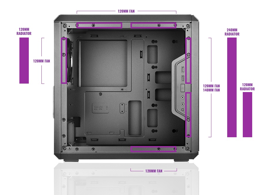 Cooler Master MasterBox Q300L refrigeracao
